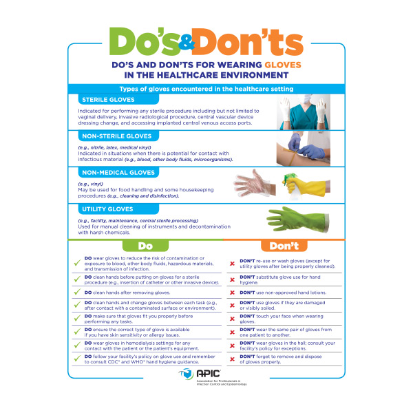 APIC Do's and Don'ts of Gloves