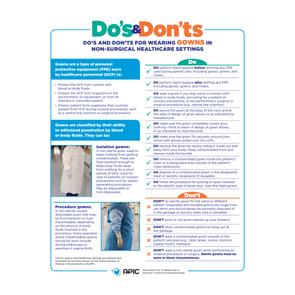 APIC Do's and Don'ts of Gowns