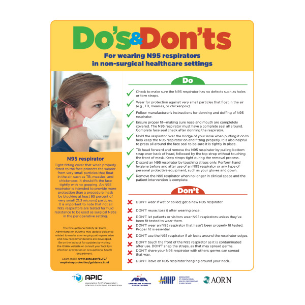 APIC Do's and Don'ts of N95 Respirators