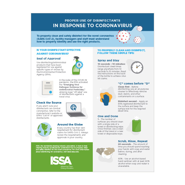 ISSA Proper Use of Disinfectants for COVID-19 Infographic